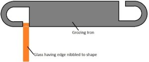 Using a grozing iron