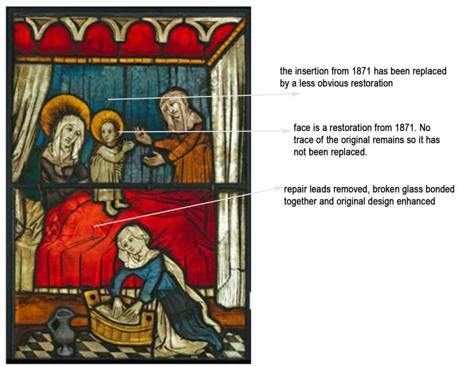 Panel With Annotations